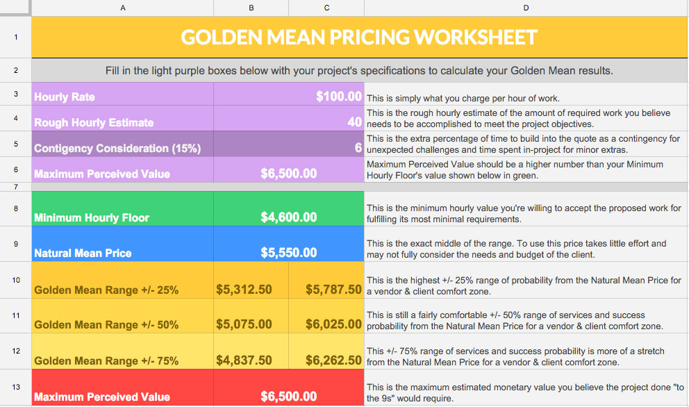 Golden Mean Pricing Worksheet